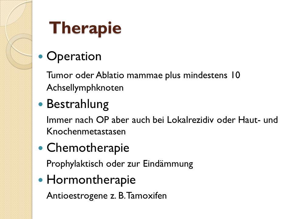 Diagnose Sonografie Mammografie Biopsie mit Histologie