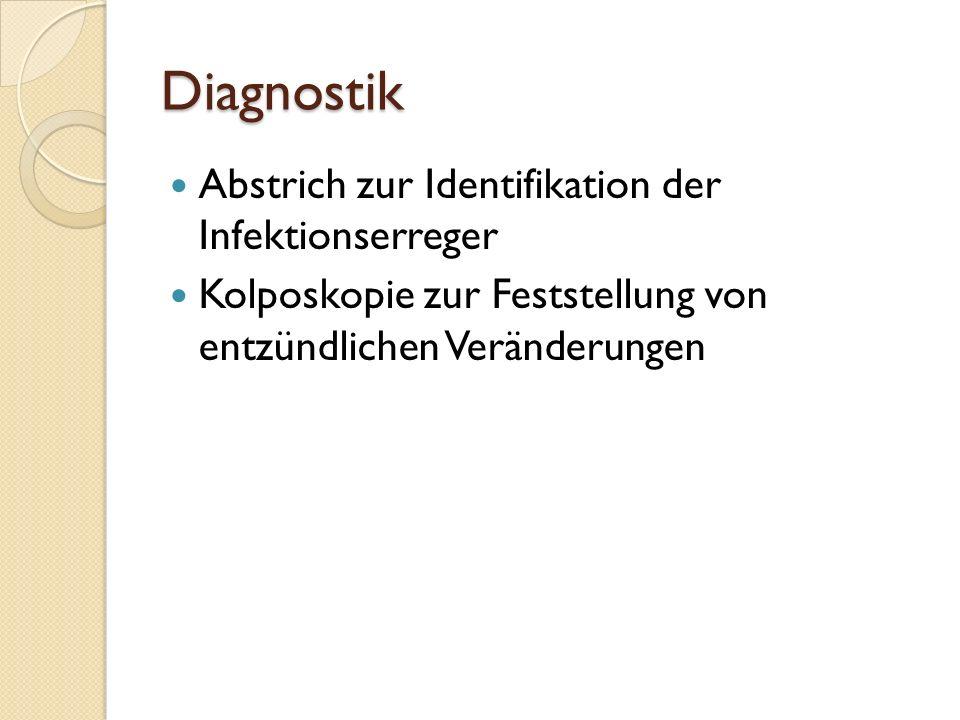 Symptome Lokaler Juckreiz Brennen Dolor/Schmerz Rubor/Rötung Calor/Wärme Eventuell unangenehm riechender Fluor vaginalis/Ausfluss Eventuell Zystitis d