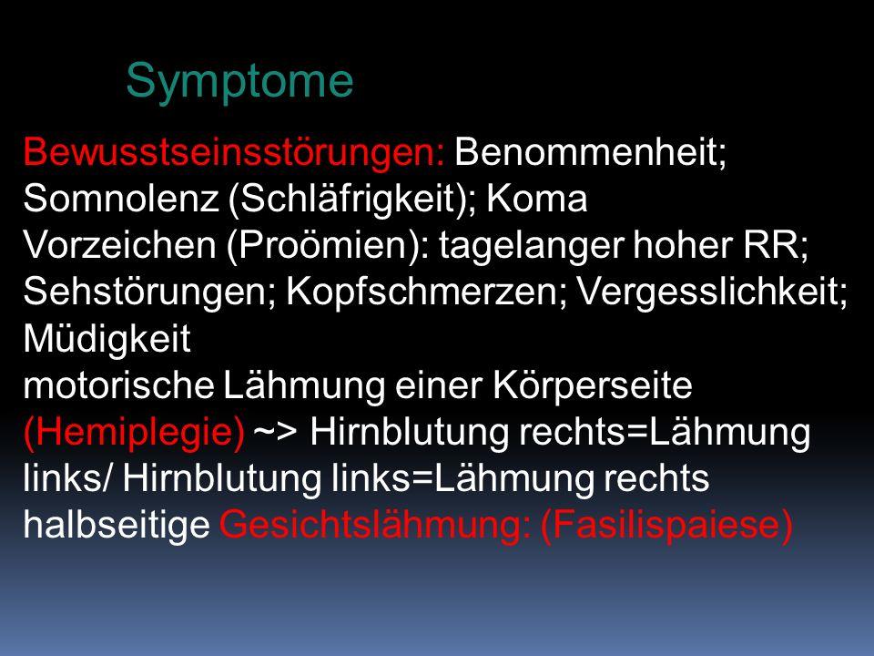 Symptome Bewusstseinsstörungen: Benommenheit; Somnolenz (Schläfrigkeit); Koma Vorzeichen (Proömien): tagelanger hoher RR; Sehstörungen; Kopfschmerzen; Vergesslichkeit; Müdigkeit motorische Lähmung einer Körperseite (Hemiplegie) ~> Hirnblutung rechts=Lähmung links/ Hirnblutung links=Lähmung rechts halbseitige Gesichtslähmung: (Fasilispaiese)