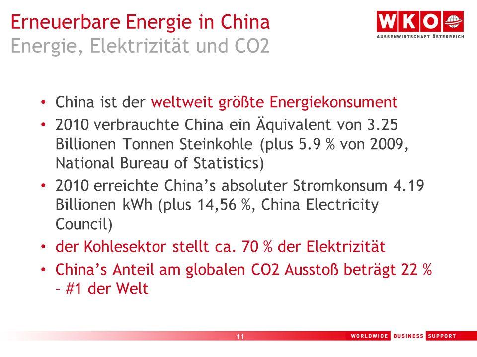 12 China ist der attraktivste Standort für Investitionen in Erneuerbare Energie Projekte (Ernst & Young) 2010 USD 54,4 Mrd.(USA USD 34 Mrd.) (Pew Charitable Trust) CNY 5 Billionen in den nächsten 10 Jahren (Xinhua and National Energy Administration) Mehr als CNY 10 Billionen für die Entwicklung erneuerbarer Energie über 15 Jahre (Shanghai Securities News) Erneuerbare Energie in China Investitionen
