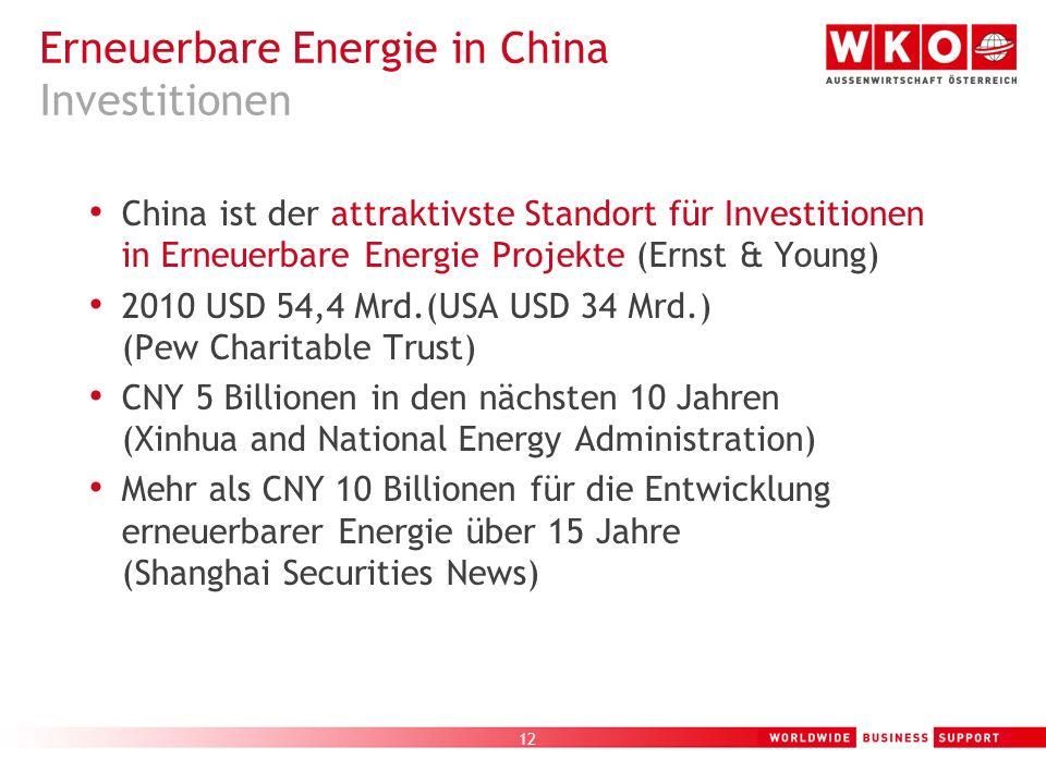 13 Steigerung des Anteils der nicht-fossilen Brennstoffe am primären Energiekonsum auf 11.4 % (2015) und auf 15 % im Jahr 2020, im Vergleich zu 9.9 % (2009) und 8.5 % 2008 (Zhang Guobao - National Energy Administration) bis 2030 könnte erneuerbare Energie ca.