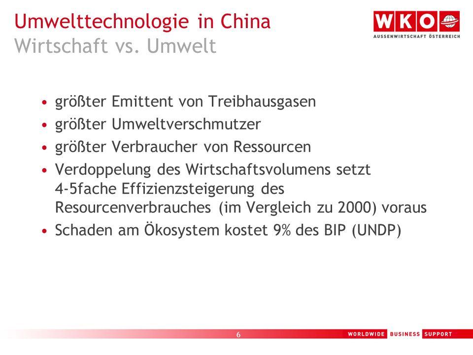 7 CNY 3.100 Milliarden werden innerhalb der 12.Fünfjahresplan Periode (FYP) (ca.