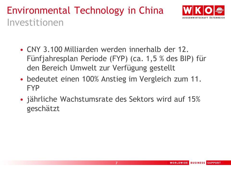 8 8 % Reduktion von Schwefeldioxiden (SO2 – Luftverschmutzung) und von chemischen Sauerstoffbedarf (COD – Wasserverschmutzung) 10 % Reduktion von Ammoniakstickstoff und Stickoxid 30 % Verringerung des Wasserkonsums in der Industrieproduktion (pro Wertschöpfungseinheit) Umwelttechnologie in China Ziele