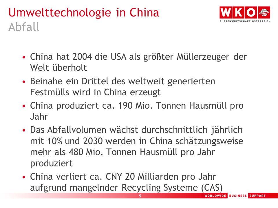 10 Österreichisches AußenwirtschaftsCenter Guangzhou – Branchenfokus Umwelttechnologie in China Erneuerbare Energie in China Geschäftschancen / Gefahren auf Grund der chinesischen Entwicklungen und Pläne Q+A
