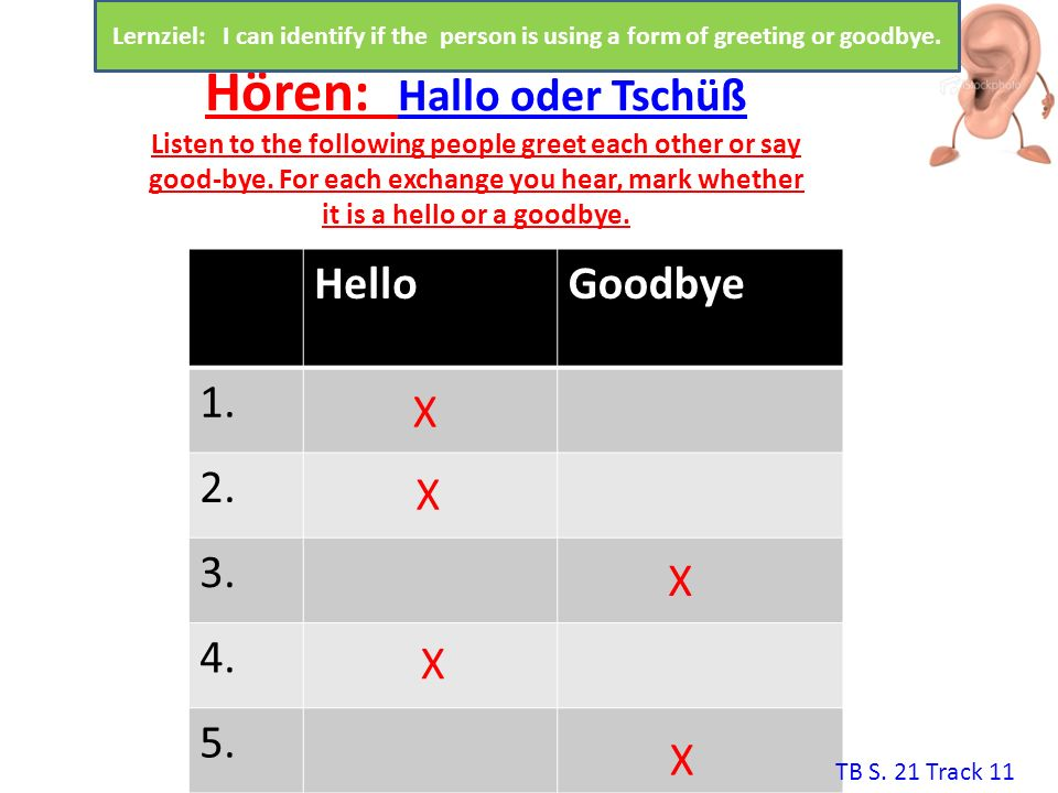 Hören: Hallo oder Tschüß Listen to the following people greet each other or say good-bye. For each exchange you hear, mark whether it is a hello or a