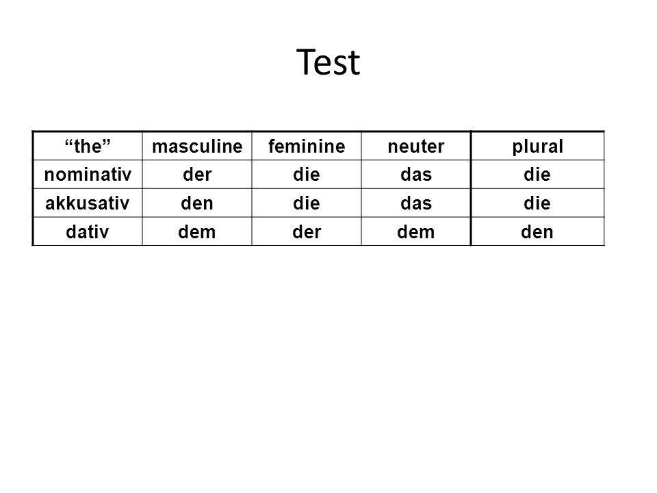 Test themasculinefeminineneuter nominativderdiedas akkusativdendiedas dativdemderdem plural die den