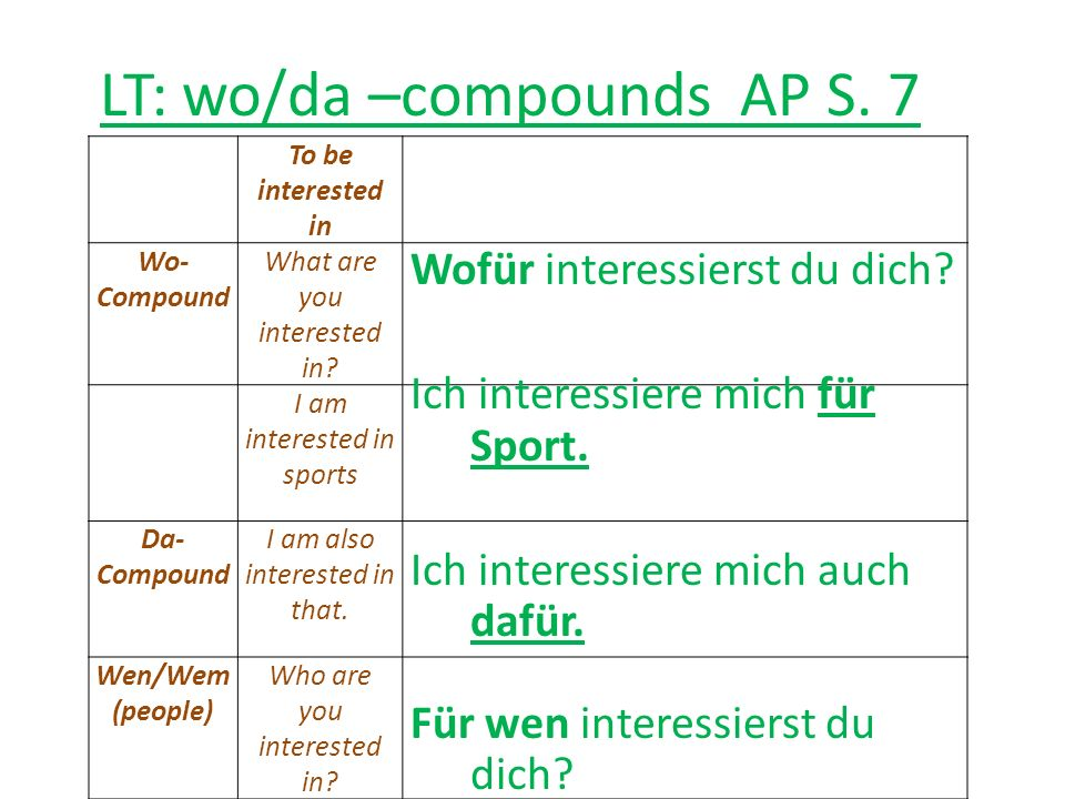 To talk aboutsprechen über Wo-CompoundWhat are you talking about.