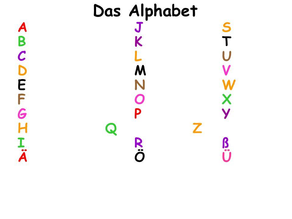 Das Alphabet AJSBKTCLUDMVENWFOXGPYHQZIRßÄÖÜAJSBKTCLUDMVENWFOXGPYHQZIRßÄÖÜ