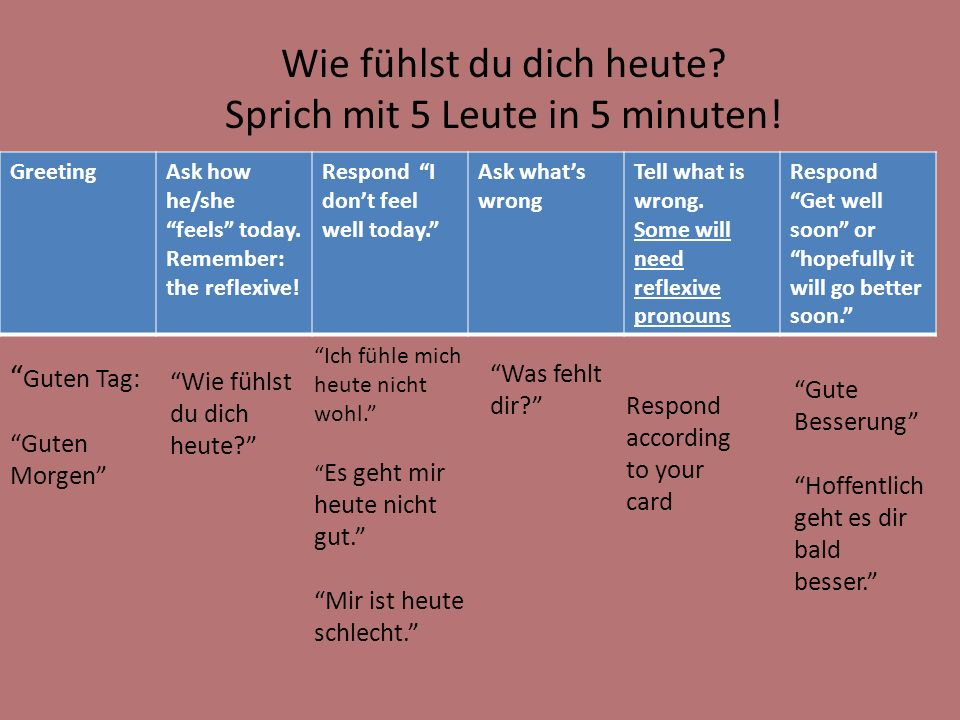 Wie fühlst du dich heute? Sprich mit 5 Leute in 5 minuten! GreetingAsk how he/she feels today. Remember: the reflexive! Respond I dont feel well today