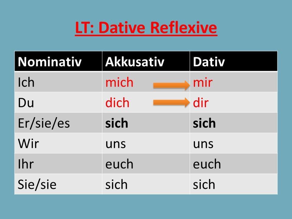 LT: Dative Reflexive NominativAkkusativDativ Ichmichmir Dudichdir Er/sie/essich Wiruns Ihreuch Sie/siesich