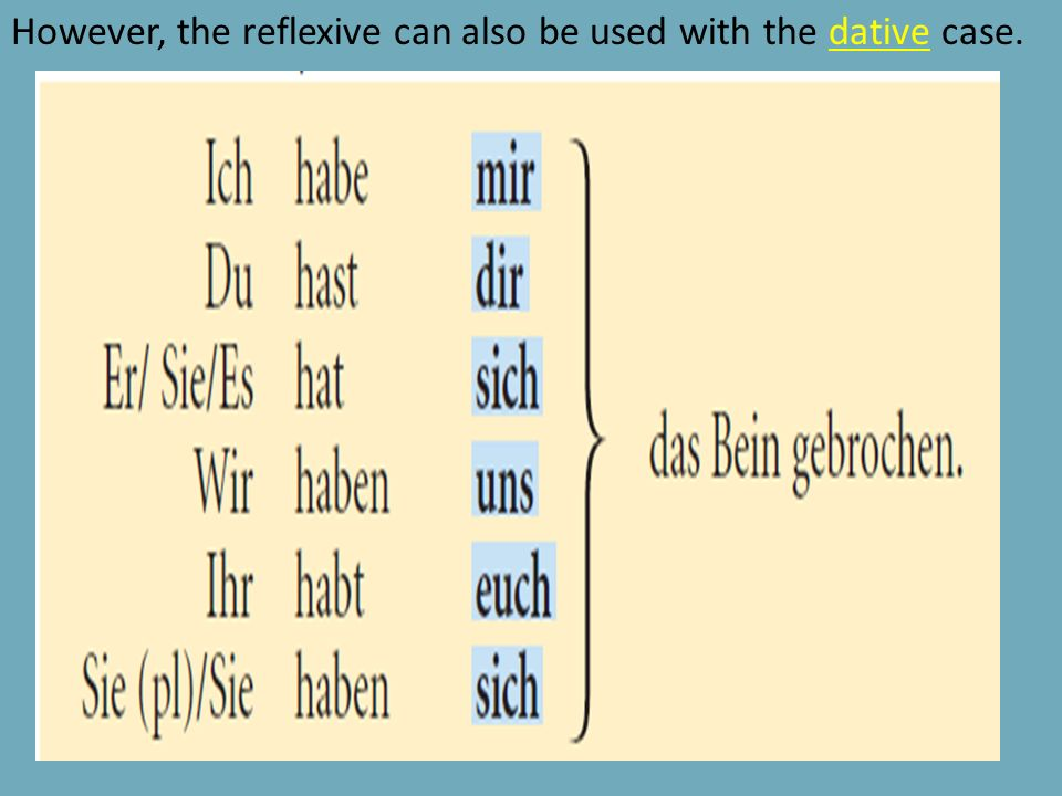However, the reflexive can also be used with the dative case.