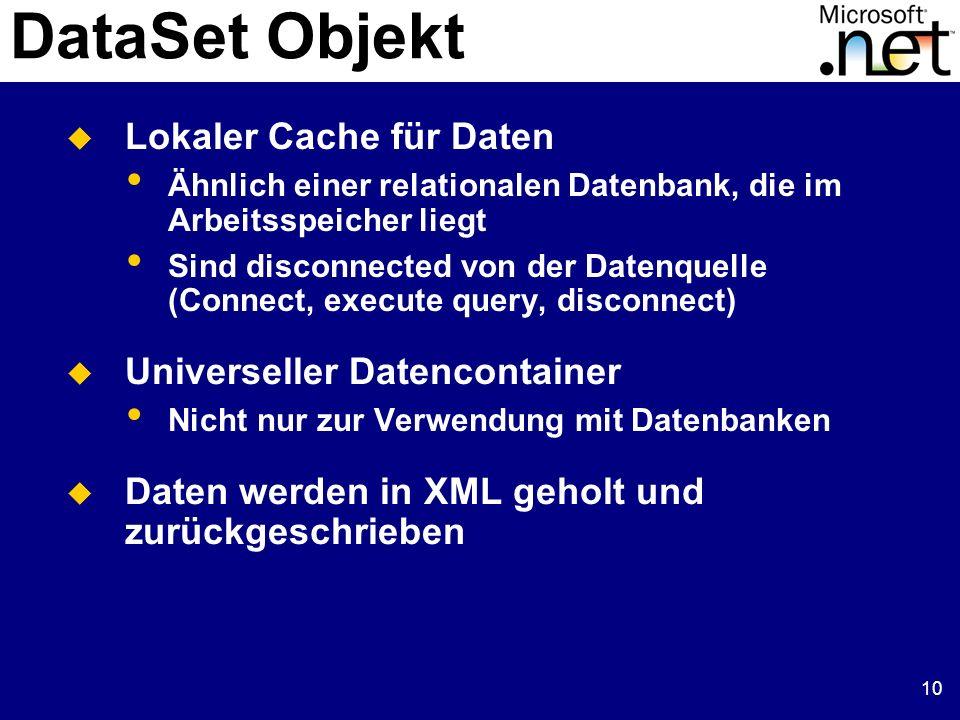 11 DataSet Tables DataTable Relations DataRelation DataRow(s) DataColumn Constraint(s) DataTable DataSets enthalten Tabellen, Spalten, Relationen, Bedingungen, Zeilen