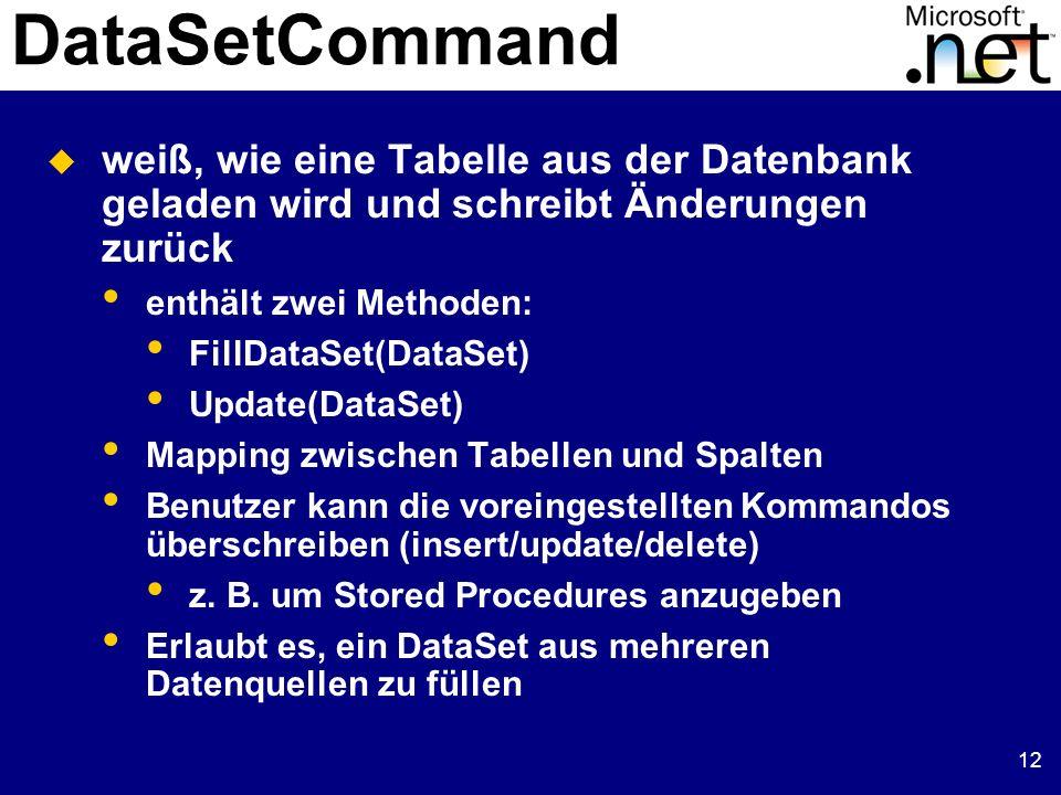 13 DataSet Beispiel 2: AboModell ausgeben