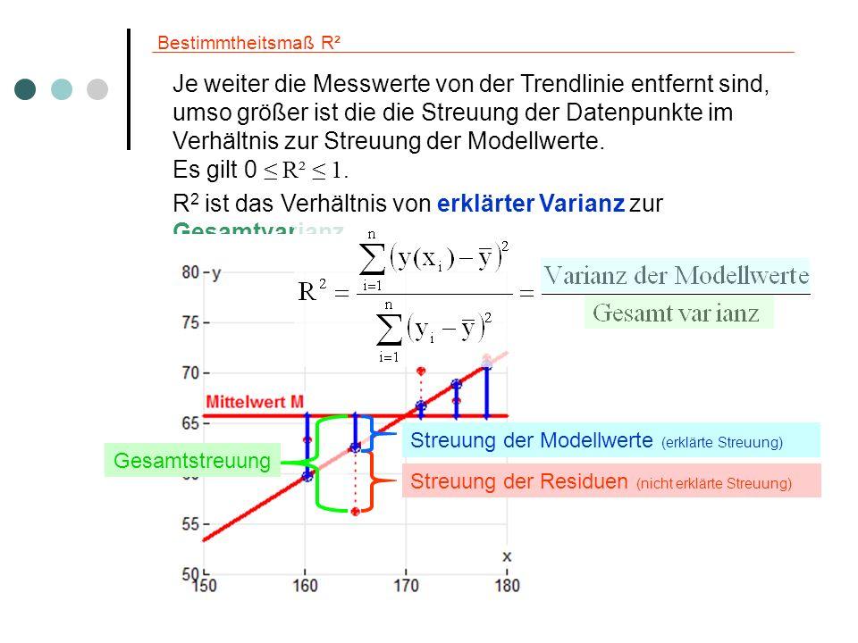Bestimmtheitsmaß R² Je weiter die Messwerte von der Trendlinie entfernt sind, umso größer ist die die Streuung der Datenpunkte im Verhältnis zur Streu