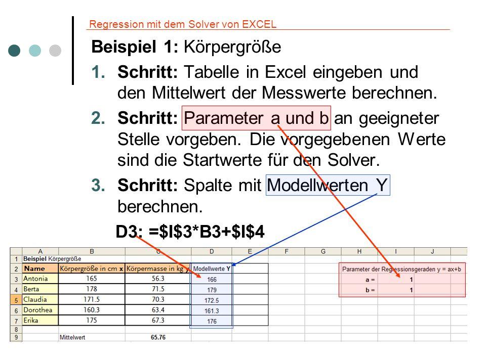 Regression mit dem Solver von EXCEL Beispiel 1: Körpergröße 1.Schritt: Tabelle in Excel eingeben und den Mittelwert der Messwerte berechnen. 2.Schritt