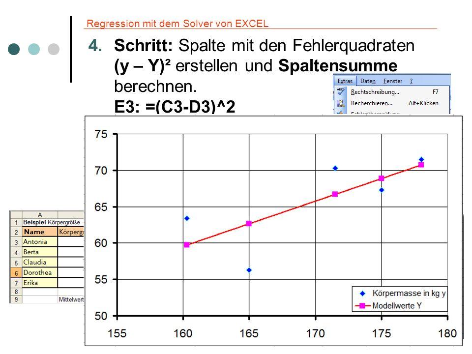 Regression mit dem Solver von EXCEL 4.Schritt: Spalte mit den Fehlerquadraten (y – Y)² erstellen und Spaltensumme berechnen. E3: =(C3-D3)^2 5.Schritt: