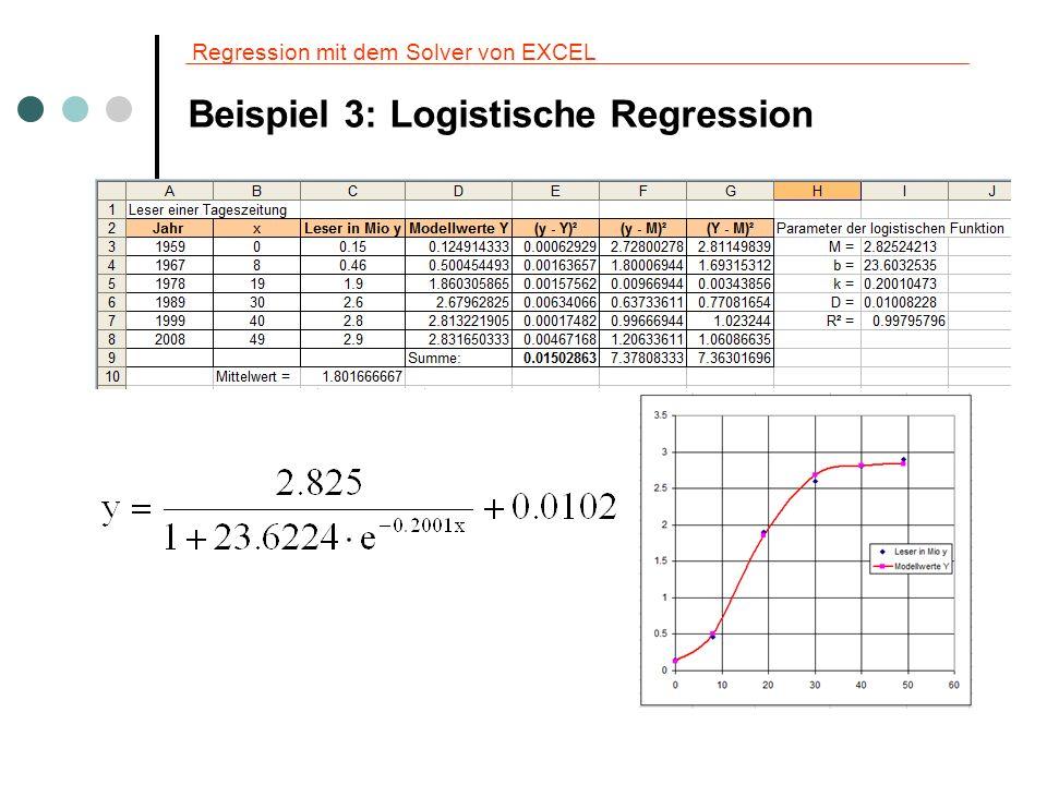 Regression mit dem Solver von EXCEL Beispiel 3: Logistische Regression