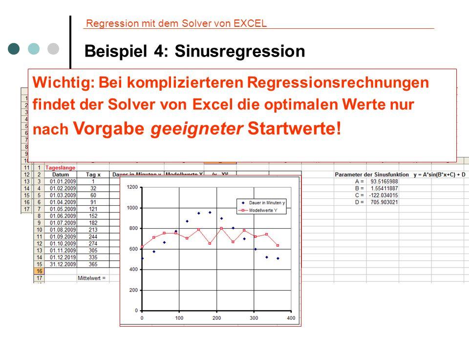 Regression mit dem Solver von EXCEL Beispiel 4: Sinusregression Wichtig: Bei komplizierteren Regressionsrechnungen findet der Solver von Excel die opt