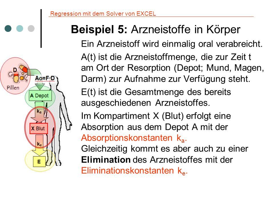 Regression mit dem Solver von EXCEL Beispiel 5: Arzneistoffe in Körper Ein Arzneistoff wird einmalig oral verabreicht. A(t) ist die Arzneistoffmenge,