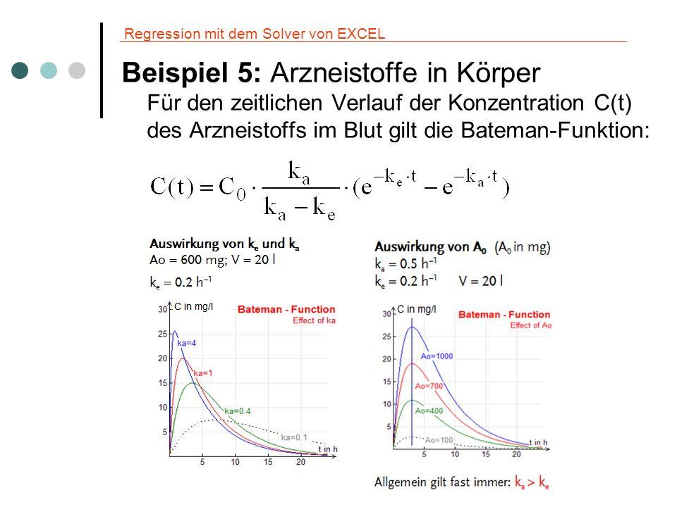 Regression mit dem Solver von EXCEL Beispiel 5: Arzneistoffe in Körper Für den zeitlichen Verlauf der Konzentration C(t) des Arzneistoffs im Blut gilt