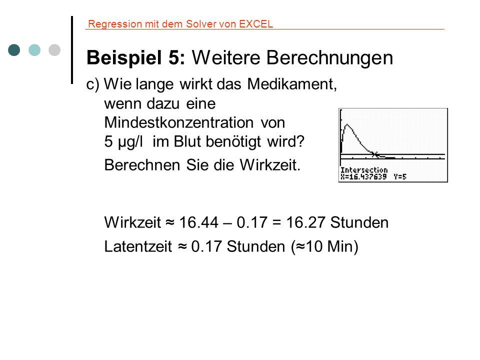 Regression mit dem Solver von EXCEL Beispiel 5: Weitere Berechnungen c) Wie lange wirkt das Medikament, wenn dazu eine Mindestkonzentration von 5 μg/l