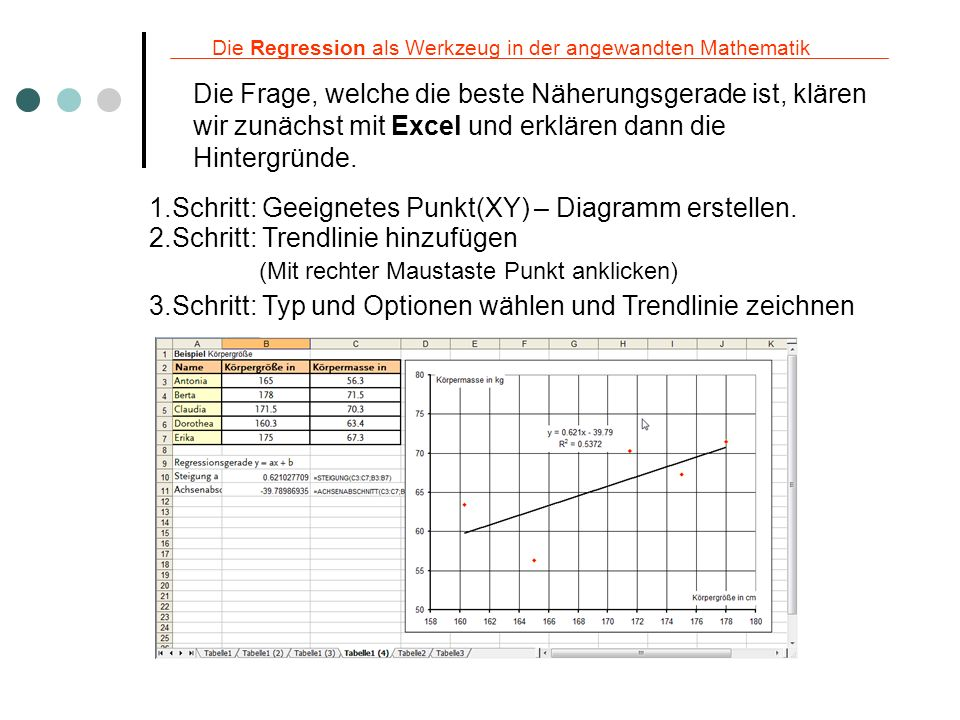 Die Regression als Werkzeug in der angewandten Mathematik Die Frage, welche die beste Näherungsgerade ist, klären wir zunächst mit Excel und erklären