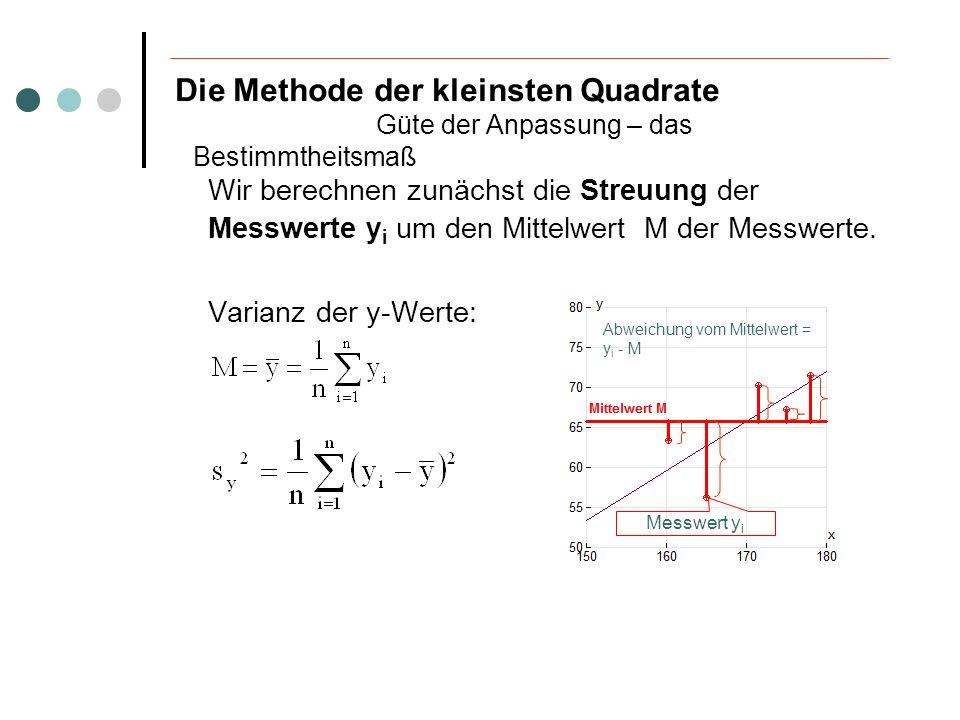 Wir berechnen zunächst die Streuung der Messwerte y i um den Mittelwert M der Messwerte. Varianz der y-Werte: Die Methode der kleinsten Quadrate Güte