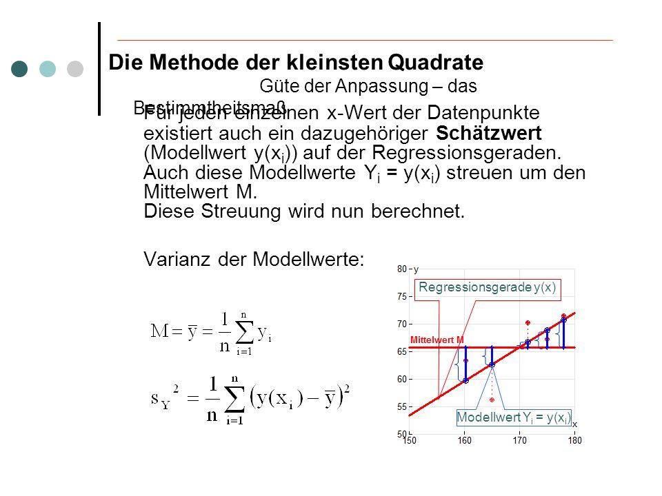 Für jeden einzelnen x-Wert der Datenpunkte existiert auch ein dazugehöriger Schätzwert (Modellwert y(x i )) auf der Regressionsgeraden. Auch diese Mod