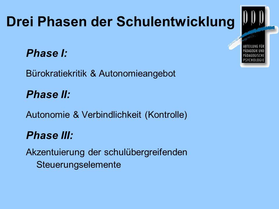 Drei Phasen der Schulentwicklung Phase I: Bürokratiekritik & Autonomieangebot Phase II: Autonomie & Verbindlichkeit (Kontrolle) Phase III: Akzentuierung der schulübergreifenden Steuerungselemente