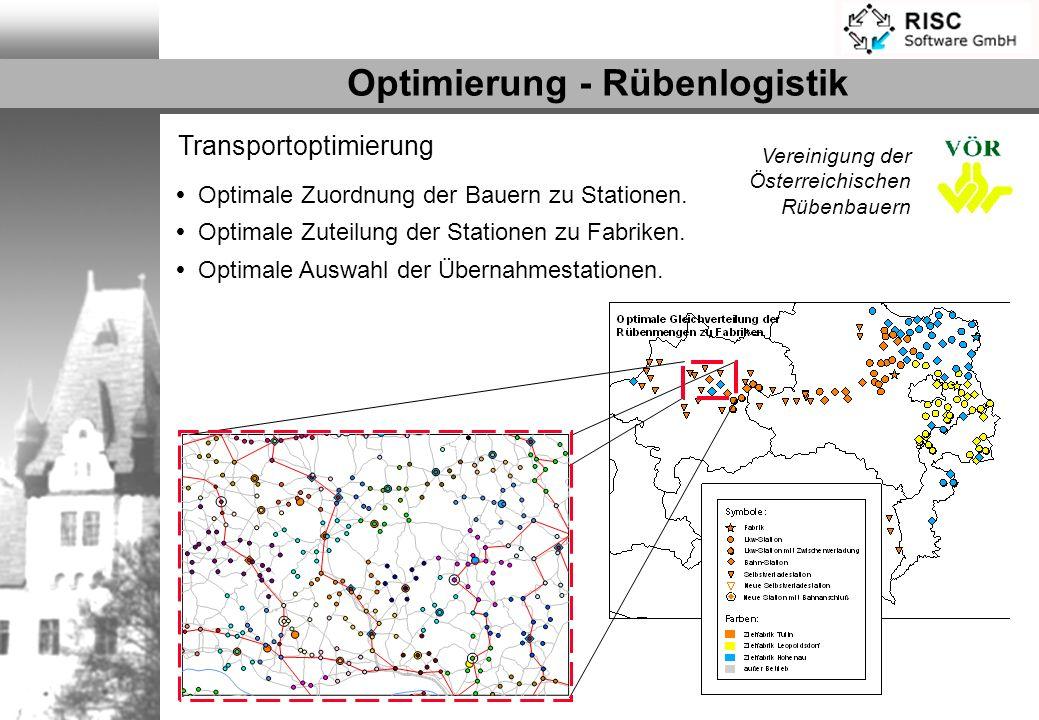 Transportoptimierung Optimale Zuordnung der Bauern zu Stationen. Optimale Zuteilung der Stationen zu Fabriken. Optimale Auswahl der Übernahmestationen