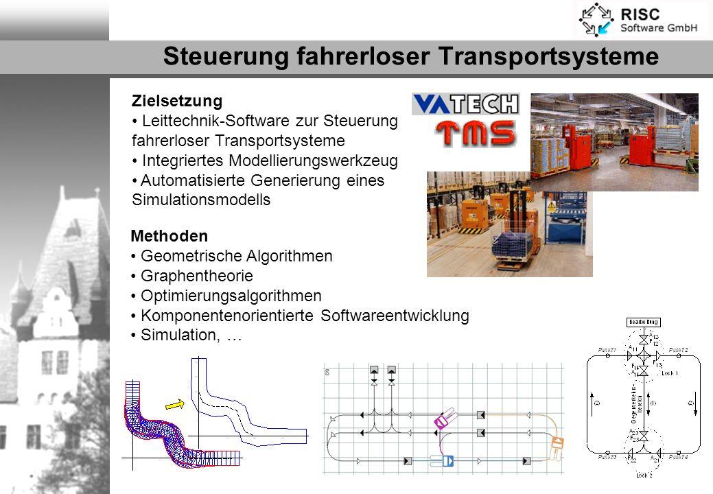 Zielsetzung Leittechnik-Software zur Steuerung fahrerloser Transportsysteme Integriertes Modellierungswerkzeug Automatisierte Generierung eines Simula