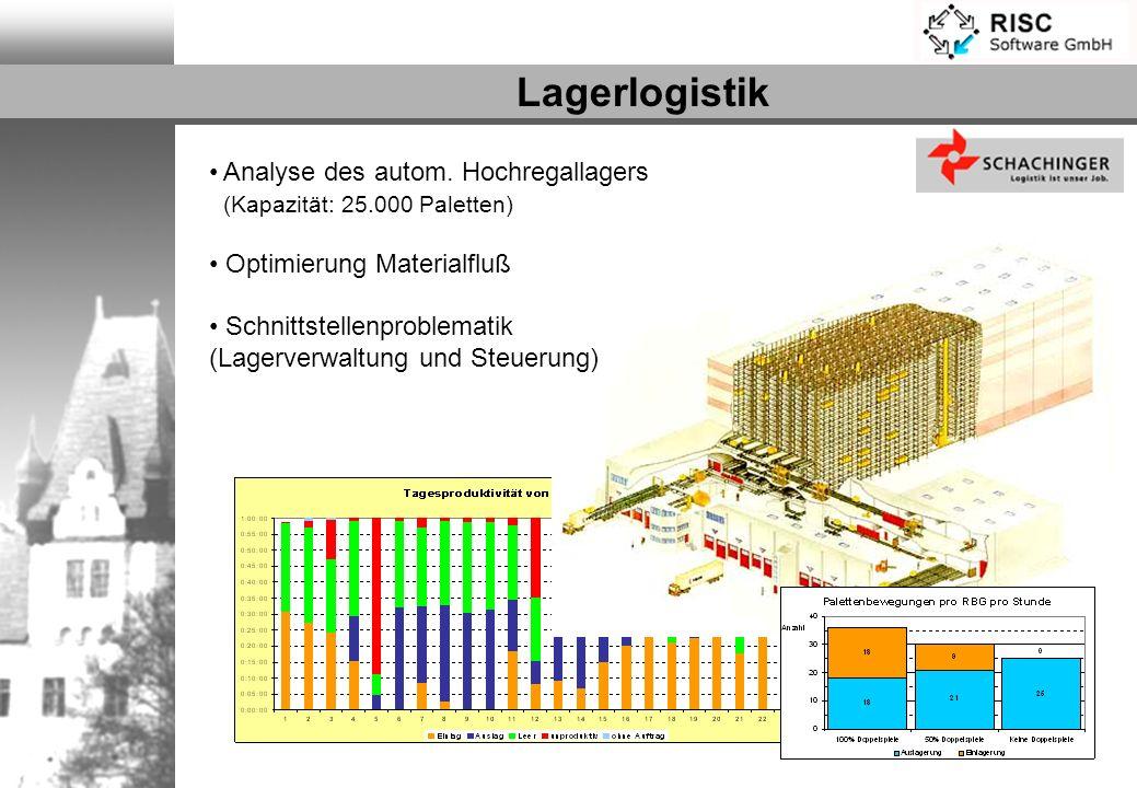Analyse des autom. Hochregallagers (Kapazität: 25.000 Paletten) Optimierung Materialfluß Schnittstellenproblematik (Lagerverwaltung und Steuerung) Lag