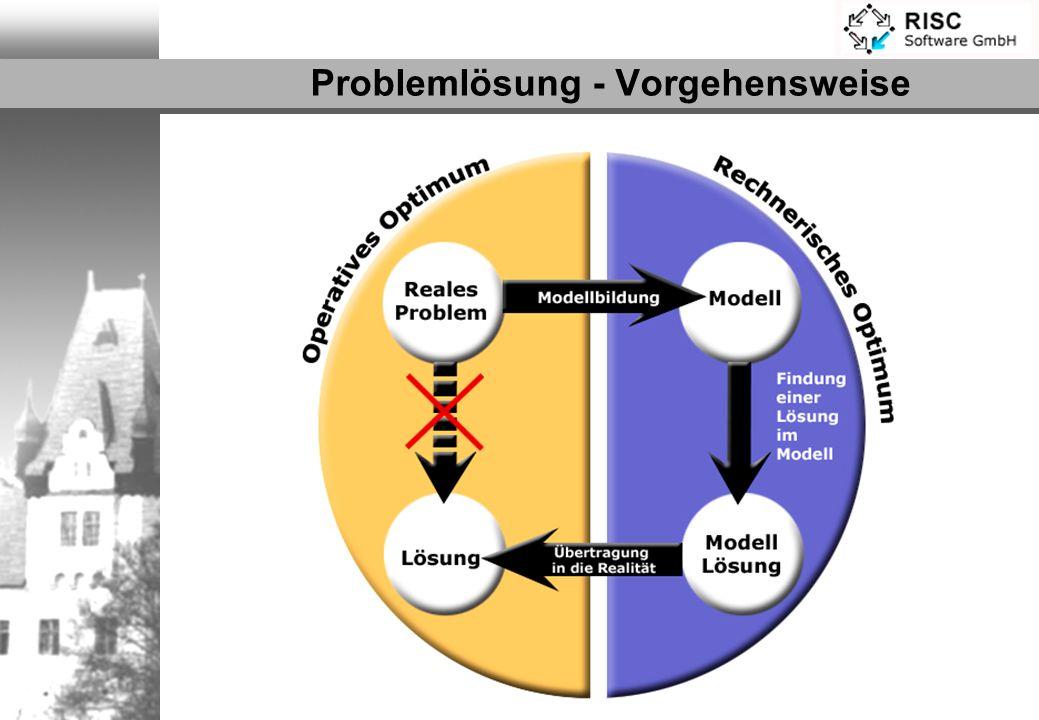 methodische Vorgehensmodelle Unterteilung der Projekte in mehrere Phasen (Dauer 3-8 Monate) eventuell ergänzt durch Machbarkeitsanalyse oder Vorstudie.