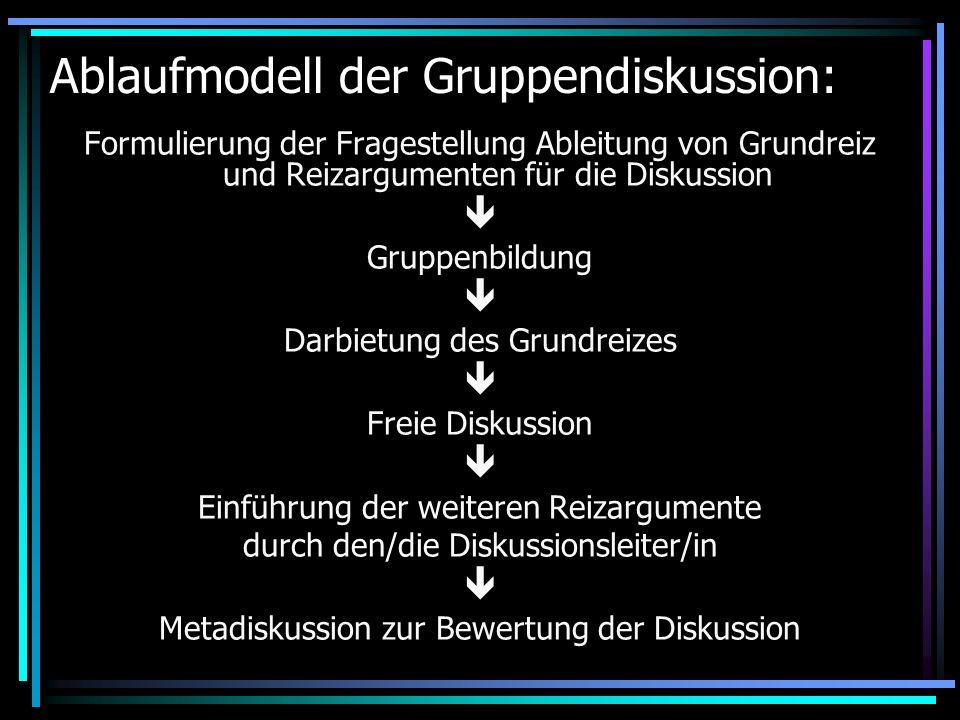 Ablaufmodell der Gruppendiskussion: Formulierung der Fragestellung Ableitung von Grundreiz und Reizargumenten für die Diskussion Gruppenbildung Darbie