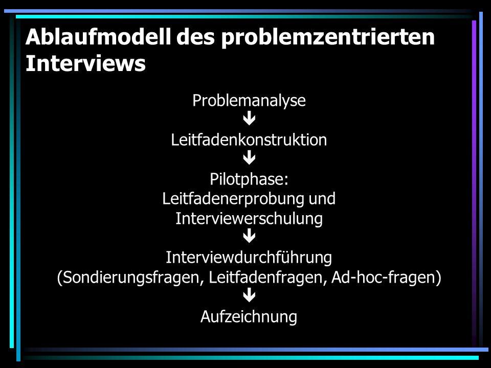 Ablaufmodell des problemzentrierten Interviews Problemanalyse Leitfadenkonstruktion Pilotphase: Leitfadenerprobung und Interviewerschulung Interviewdu