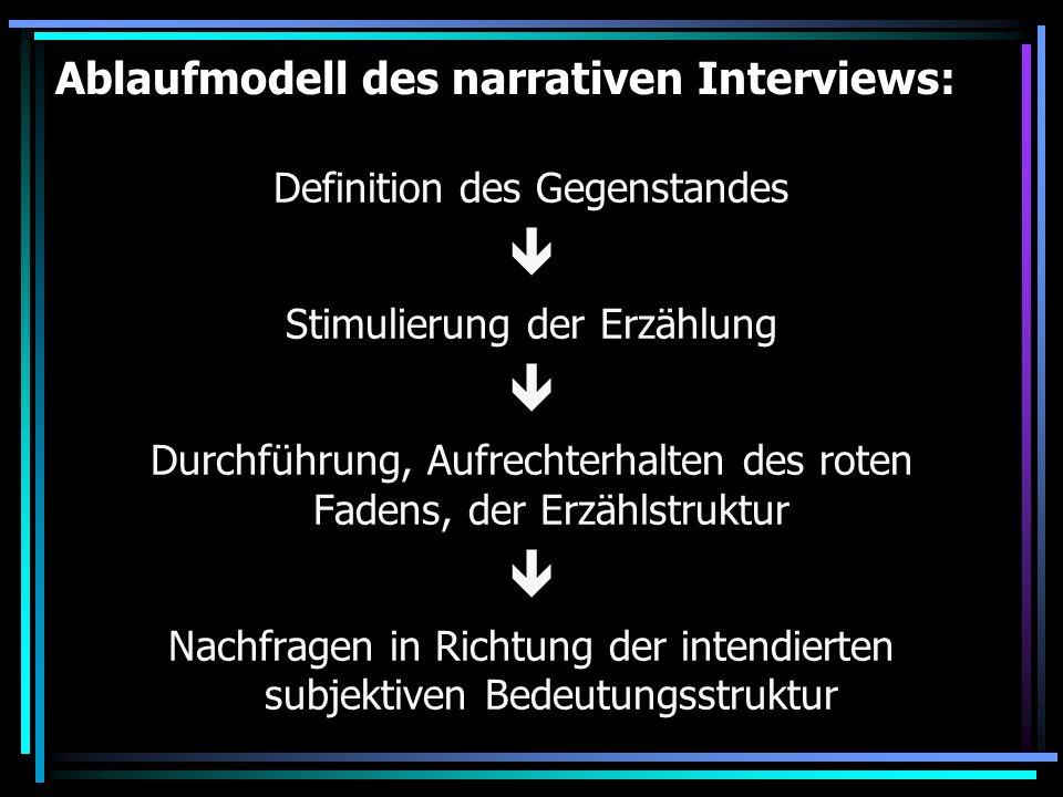 Ablaufmodell des narrativen Interviews: Definition des Gegenstandes Stimulierung der Erzählung Durchführung, Aufrechterhalten des roten Fadens, der Er