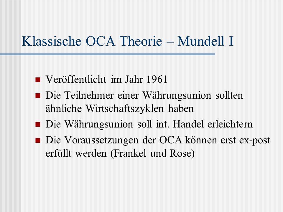 Klassische OCA Theorie – Mundell I Veröffentlicht im Jahr 1961 Die Teilnehmer einer Währungsunion sollten ähnliche Wirtschaftszyklen haben Die Währungsunion soll int.