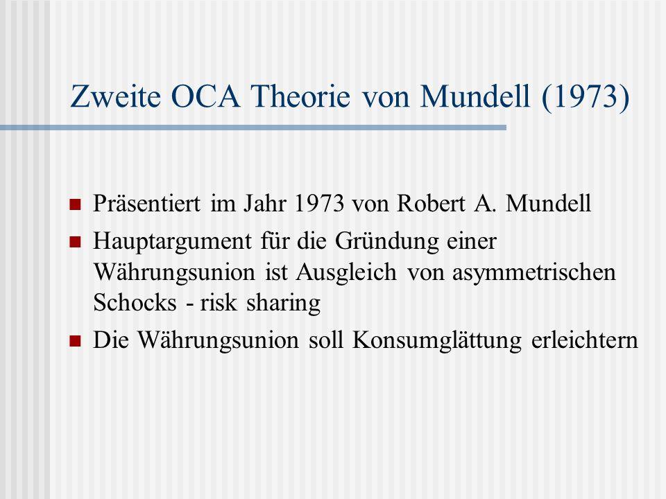 Zweite OCA Theorie von Mundell (1973) Präsentiert im Jahr 1973 von Robert A. Mundell Hauptargument für die Gründung einer Währungsunion ist Ausgleich