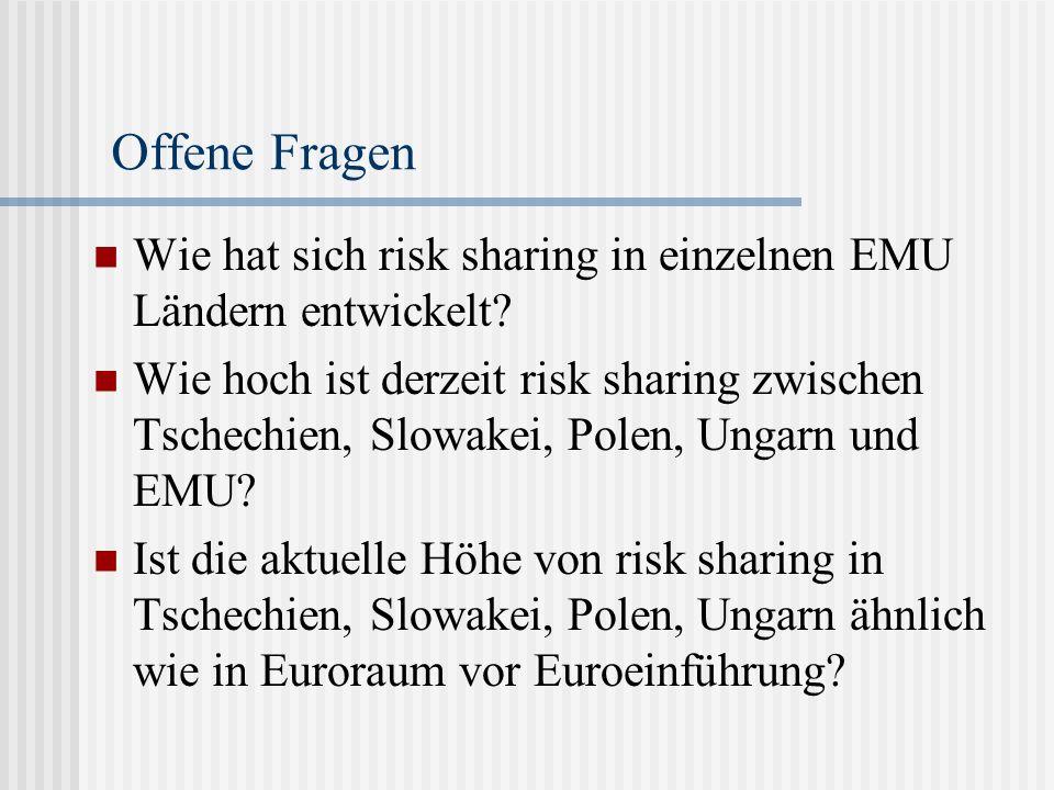 Offene Fragen Wie hat sich risk sharing in einzelnen EMU Ländern entwickelt? Wie hoch ist derzeit risk sharing zwischen Tschechien, Slowakei, Polen, U
