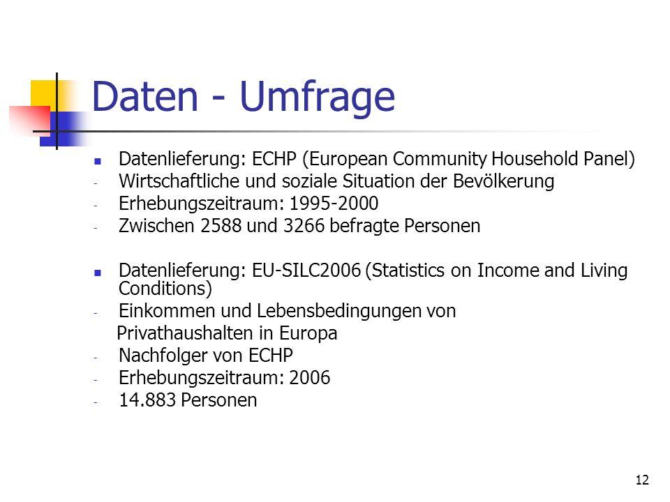 12 Daten - Umfrage Datenlieferung: ECHP (European Community Household Panel) - Wirtschaftliche und soziale Situation der Bevölkerung - Erhebungszeitra