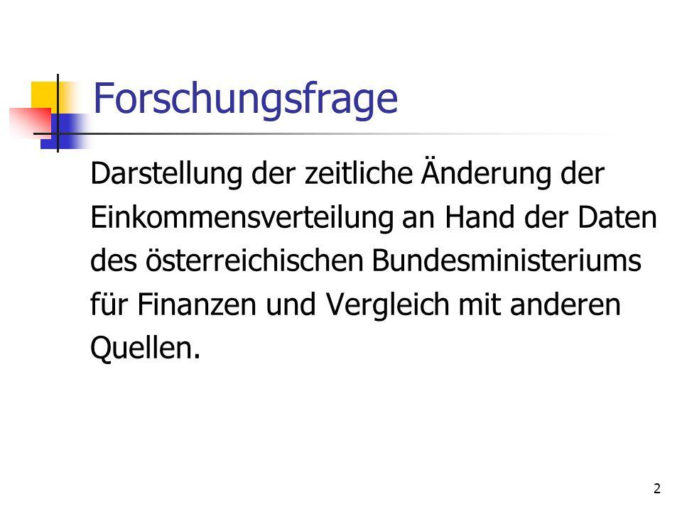 2 Forschungsfrage Darstellung der zeitliche Änderung der Einkommensverteilung an Hand der Daten des österreichischen Bundesministeriums für Finanzen u