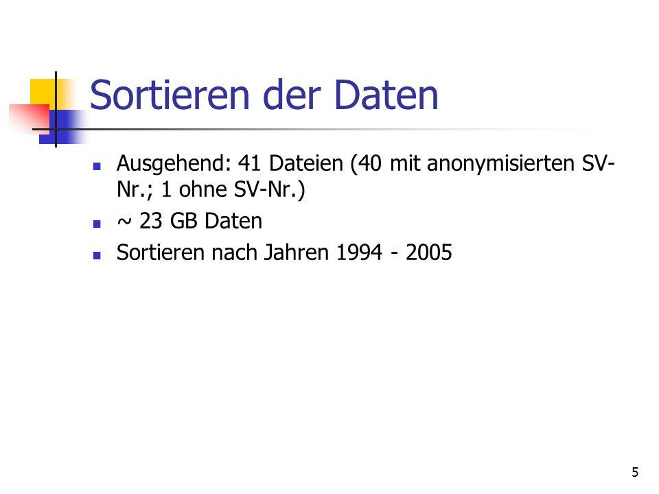 5 Sortieren der Daten Ausgehend: 41 Dateien (40 mit anonymisierten SV- Nr.; 1 ohne SV-Nr.) ~ 23 GB Daten Sortieren nach Jahren 1994 - 2005