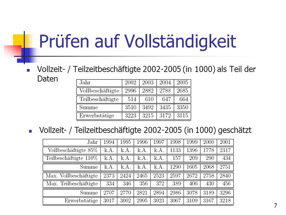 7 Prüfen auf Vollständigkeit Vollzeit- / Teilzeitbeschäftigte 2002-2005 (in 1000) als Teil der Daten Vollzeit- / Teilzeitbeschäftigte 2002-2005 (in 10