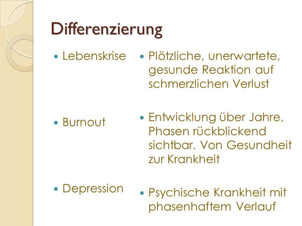 Differenzierung Lebenskrise Burnout Depression Plötzliche, unerwartete, gesunde Reaktion auf schmerzlichen Verlust Entwicklung über Jahre, Phasen rück