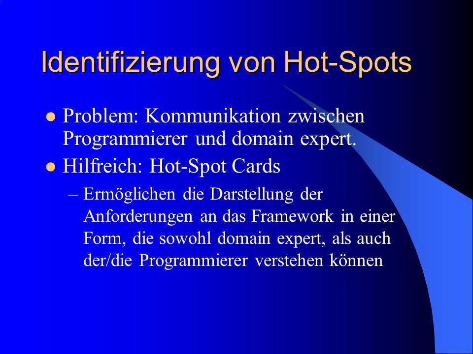 Identifizierung von Hot-Spots Problem: Kommunikation zwischen Programmierer und domain expert. Hilfreich: Hot-Spot Cards –Ermöglichen die Darstellung