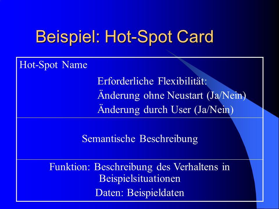 Beispiel: Hot-Spot Card Hot-Spot Name Erforderliche Flexibilität: Änderung ohne Neustart (Ja/Nein) Änderung durch User (Ja/Nein) Semantische Beschreib