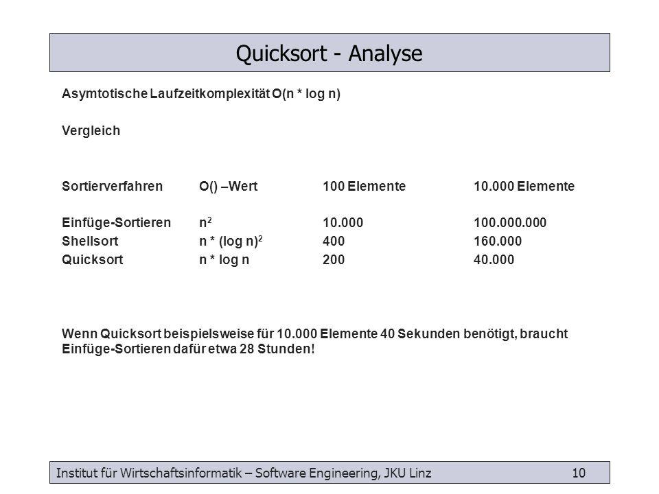 Institut für Wirtschaftsinformatik – Software Engineering, JKU Linz 10 Asymtotische Laufzeitkomplexität O(n * log n) Vergleich SortierverfahrenO() –We