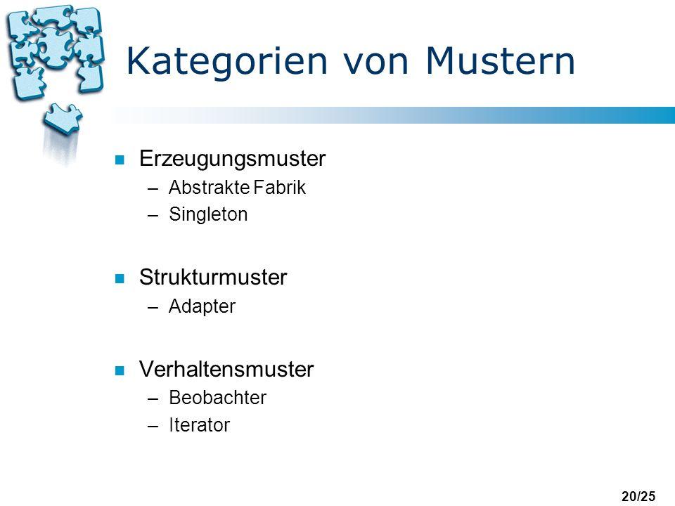 20/25 Kategorien von Mustern n Erzeugungsmuster –Abstrakte Fabrik –Singleton n Strukturmuster –Adapter n Verhaltensmuster –Beobachter –Iterator