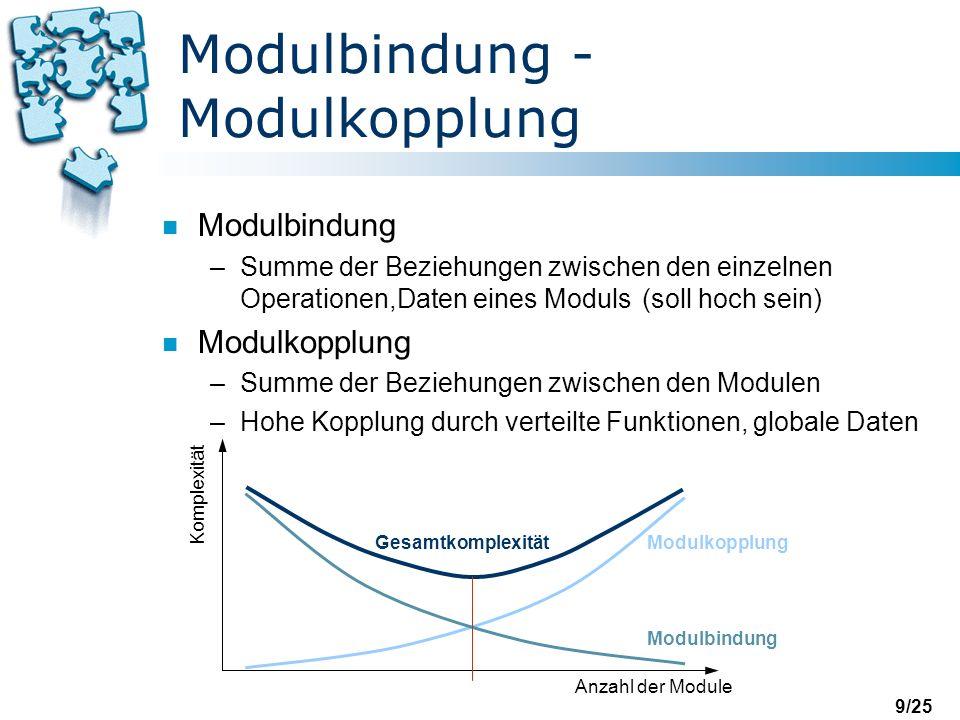 9/25 Modulbindung - Modulkopplung n Modulbindung –Summe der Beziehungen zwischen den einzelnen Operationen,Daten eines Moduls(soll hoch sein) n Modulkopplung –Summe der Beziehungen zwischen den Modulen –Hohe Kopplung durch verteilte Funktionen, globale Daten Anzahl der Module Komplexität Gesamtkomplexität Modulkopplung Modulbindung