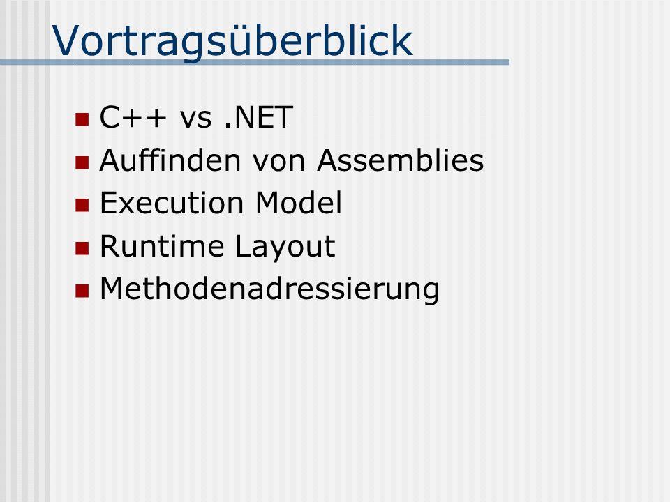 Vortragsüberblick C++ vs.NET Auffinden von Assemblies Execution Model Runtime Layout Methodenadressierung